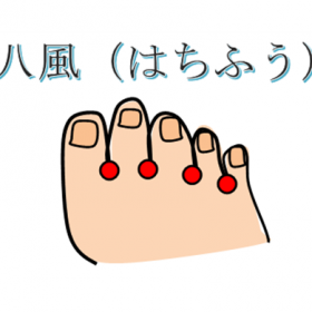 経穴の位置表示