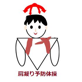 首の体操の図