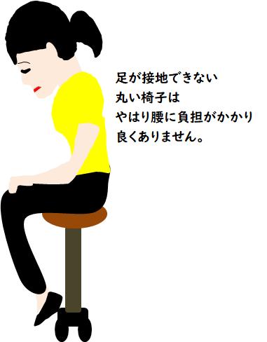 悪い座り方の図