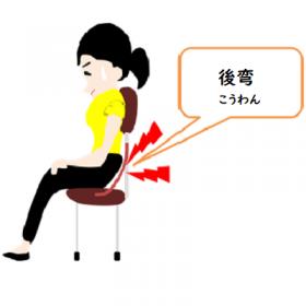 腰の後弯の図