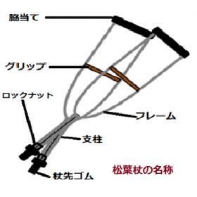 松葉杖の名称