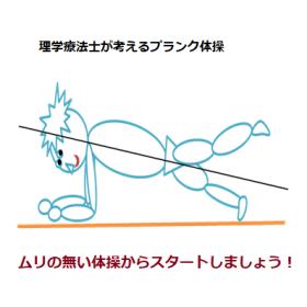 アイキャッチプランクの図