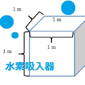 水素吸入器の絵