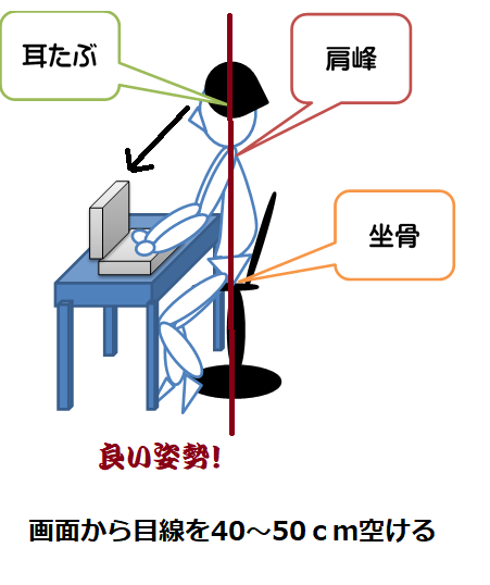 正しい座位姿勢の図