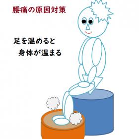 アイキャッチ足浴の図