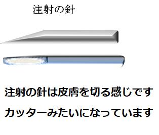 注射の針のイメージ