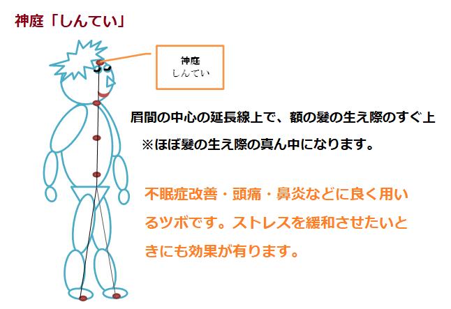 呼吸に関する正中のツボ3