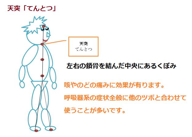 呼吸に関する正中のツボ2
